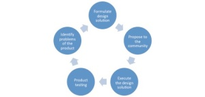 Design Literacy4